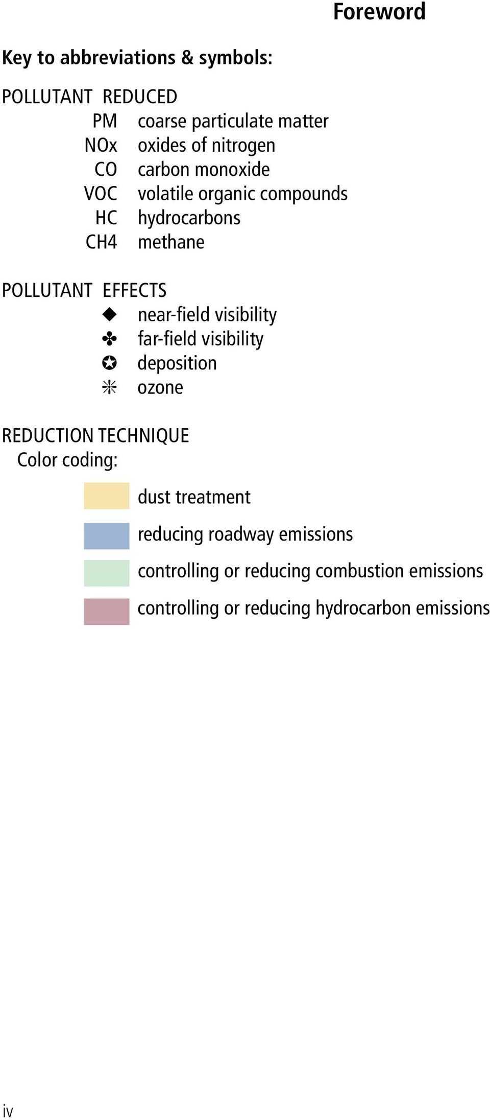 near-field visibility far-field visibility deposition ozone REDUCTION TECHNIQUE Color coding: dust treatment