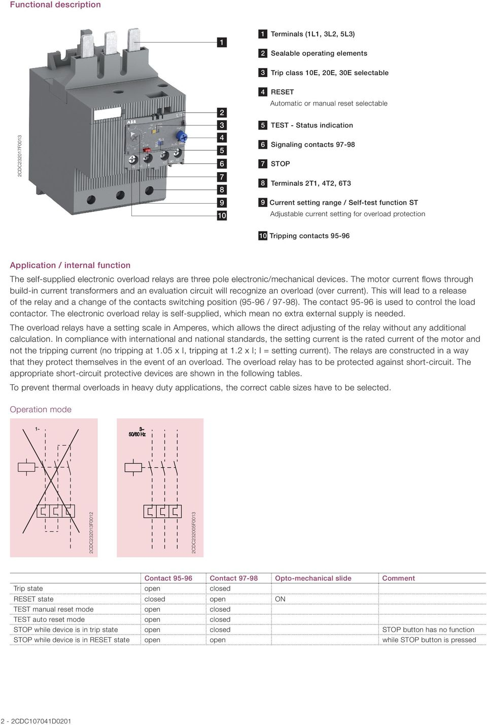 Tripping contacts 95-96 Application / internal function The self-supplied electronic overload relays are three pole electronic/mechanical devices.