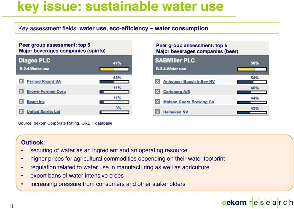 of water as an ingredient and an operating resource higher prices for agricultural commodities depending on their water footprint regulation