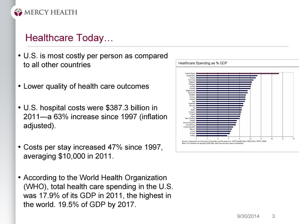 hospital costs were $387.3 billion in 2011 a 63% increase since 1997 (inflation adjusted).