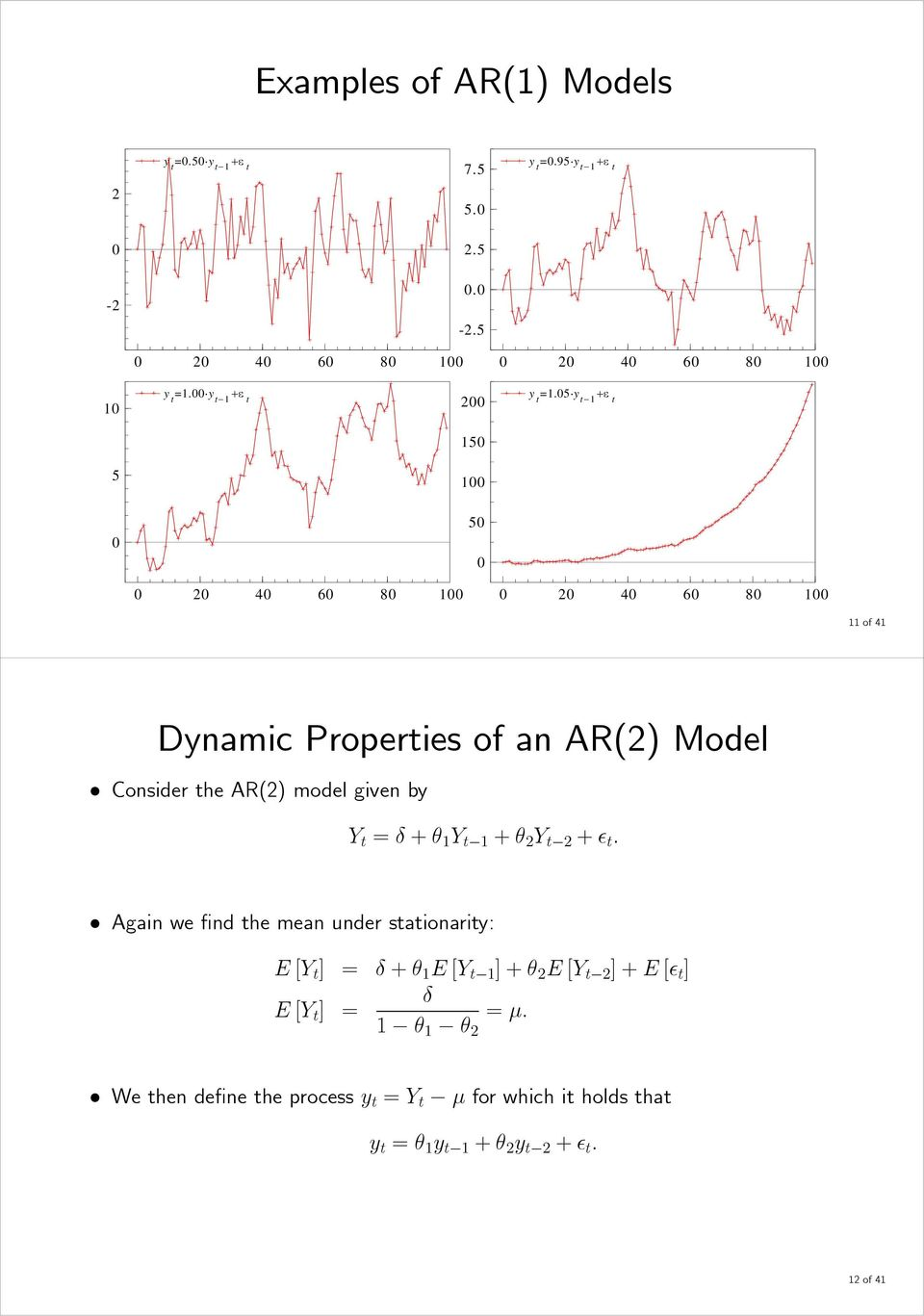 5 y t +ε t 5 5 5 2 4 6 8 2 4 6 8 of 4 Dynamic Properties of an AR(2) Model Consider the AR(2) model given by Y t = δ +