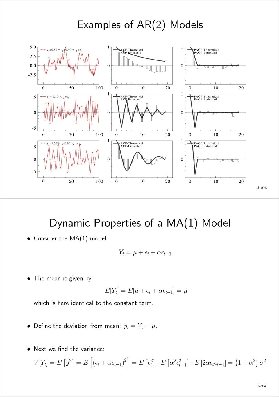 8 y t 2 +ε t 2 ACF-Theoretical ACF-Estimated 2 PACF-Theoretical PACF-Estimated -5 5 2 2 5 of 4 Dynamic Properties of a MA() Model Consider the MA() model Y t = µ + t
