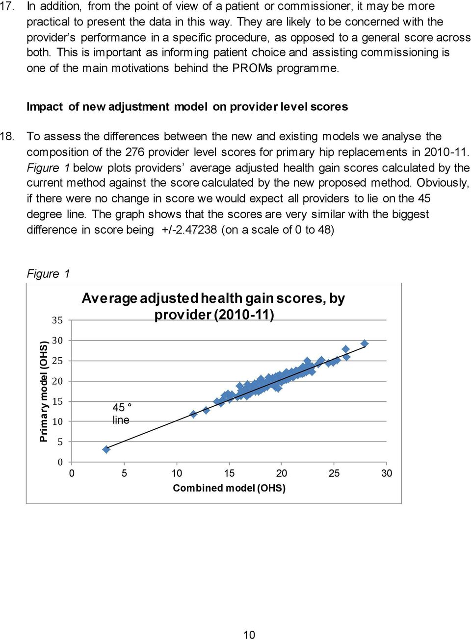 This is important as informing patient choice and assisting commissioning is one of the main motivations behind the PROMs programme. Impact of new adjustment model on provider level scores 18.