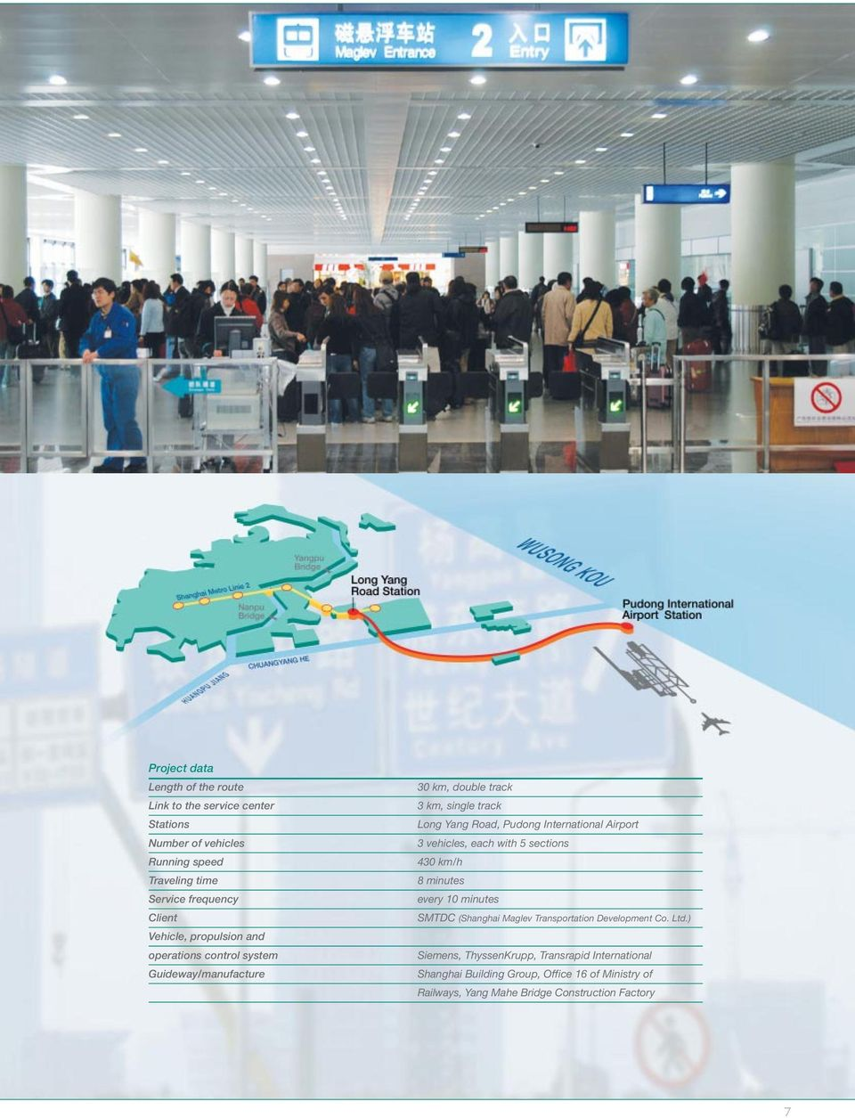 International Airport 3 vehicles, each with 5 sections 430 km/h 8 minutes every 10 minutes SMTDC (Shanghai Maglev Transportation Development Co.