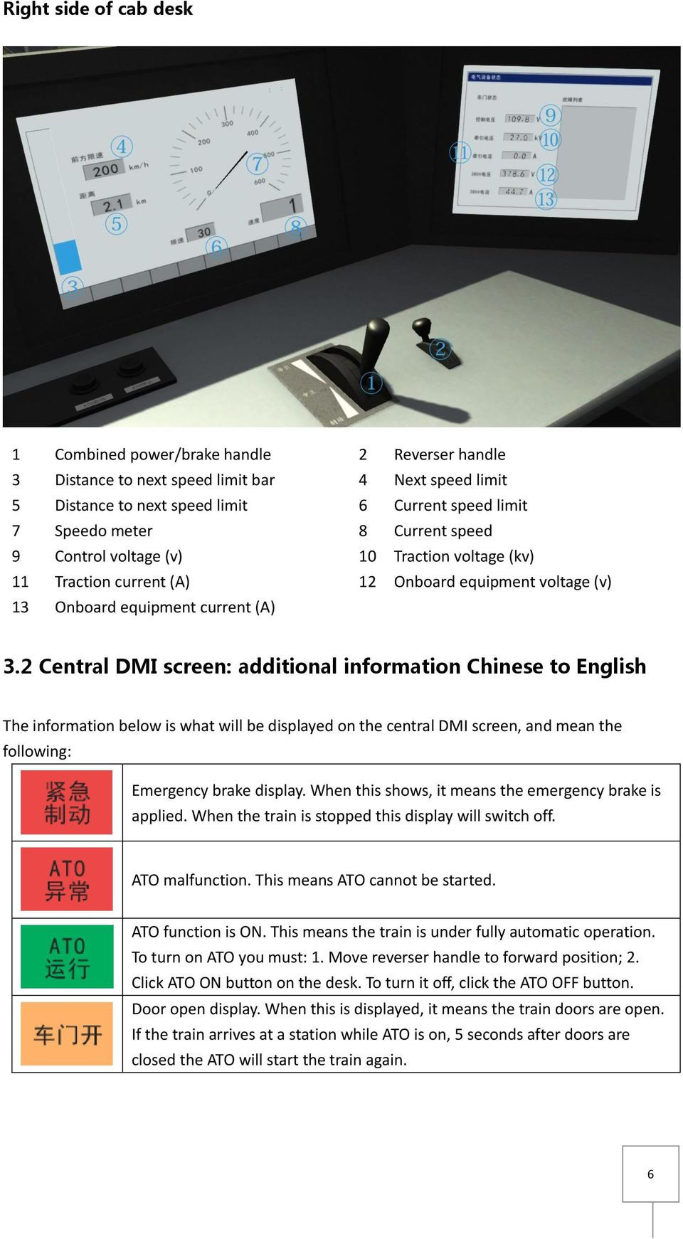 2 Central DMI screen: additional information Chinese to English The information below is what will be displayed on the central DMI screen, and mean the following: Emergency brake display.