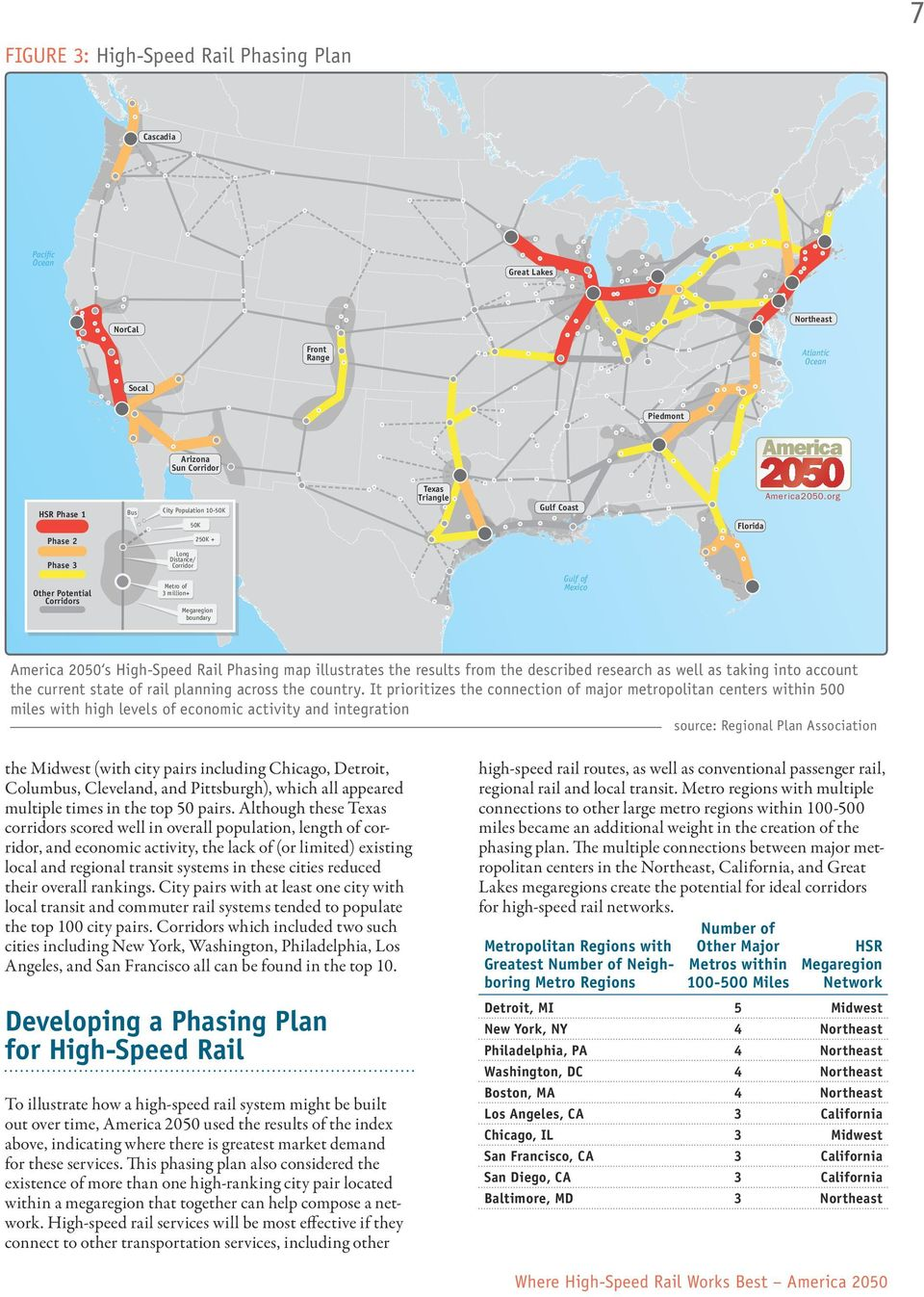 org Gulf Coast Florida 50K Phase 2 Phase 3 Other Potential Corridors 250K + Long Distance/ Corridor Metro of 3 million+ Gulf of Mexico Megaregion boundary America 2050 s High-Speed Rail Phasing map
