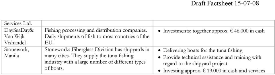 They supply the tuna fishing industry with a large number of different types of boats. Investments: together approx. 46.