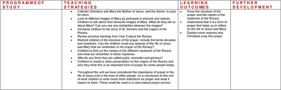 Dominic and the origins of the Rosary. Revise previous learning from Year 2 about the Rosary. Remind children of the structure of the prayer, include the terms decades and mysteries.