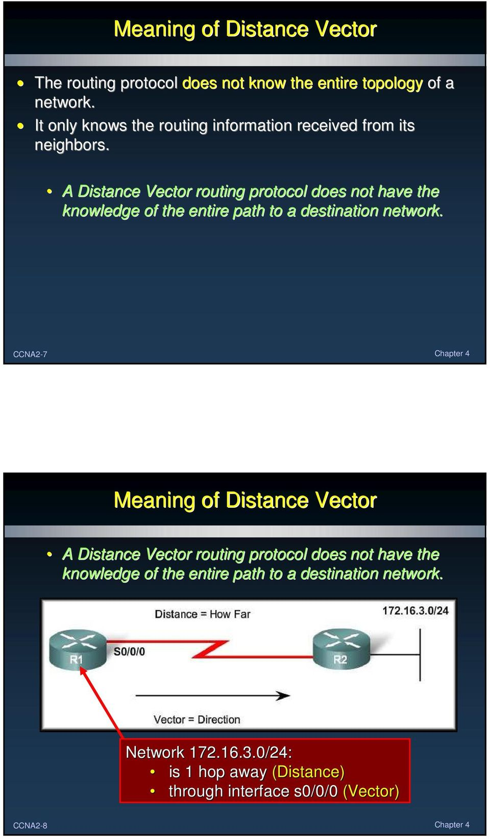 A Distance Vector routing protocol does not have the knowledge of the entire path to a destination network.