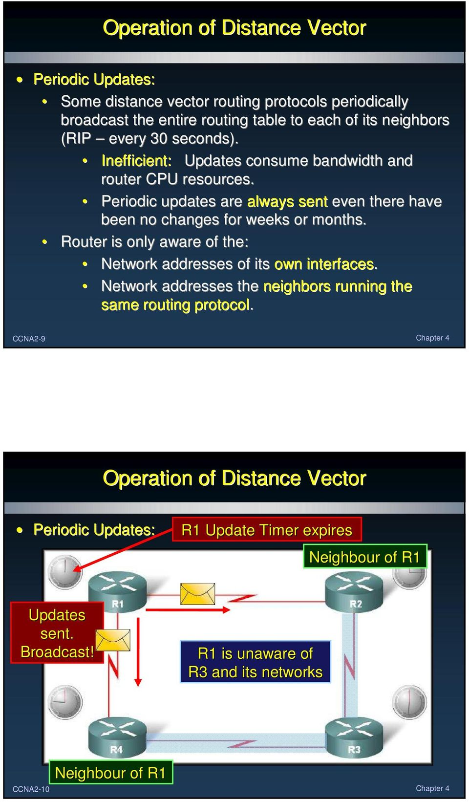 Router is only aware of the: Network addresses of its own interfaces. Network addresses the neighbors running the same routing protocol.