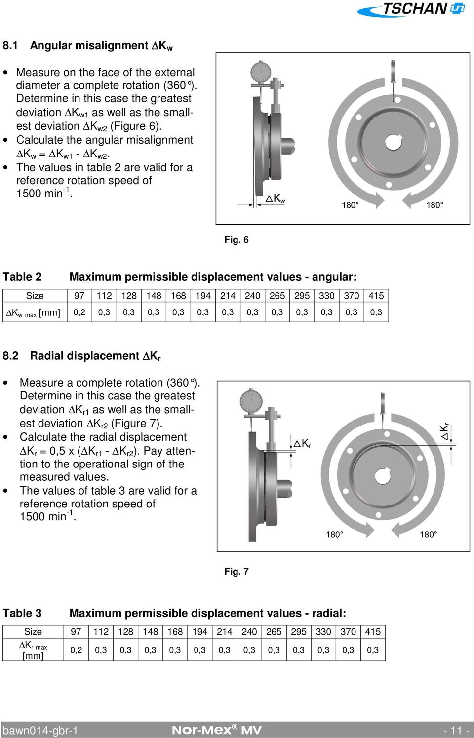 The values in table 2 are valid for a reference rotation speed of 1500 min -1. Fig.