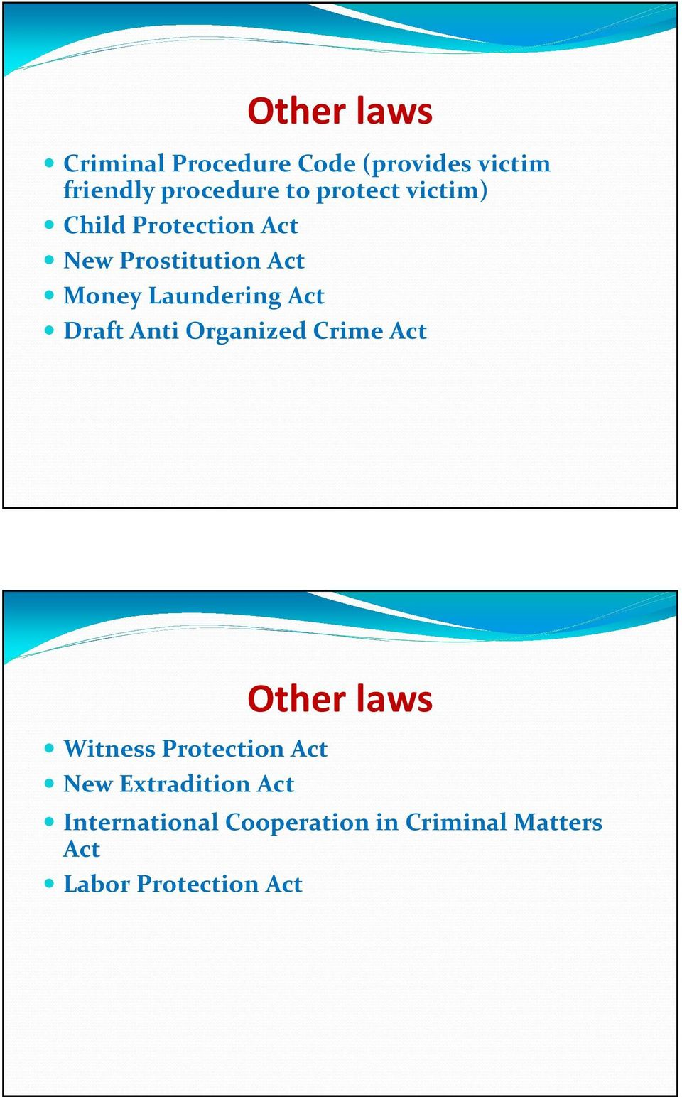 Act Draft Anti Organized Crime Act Witness Protection Act New Extradition