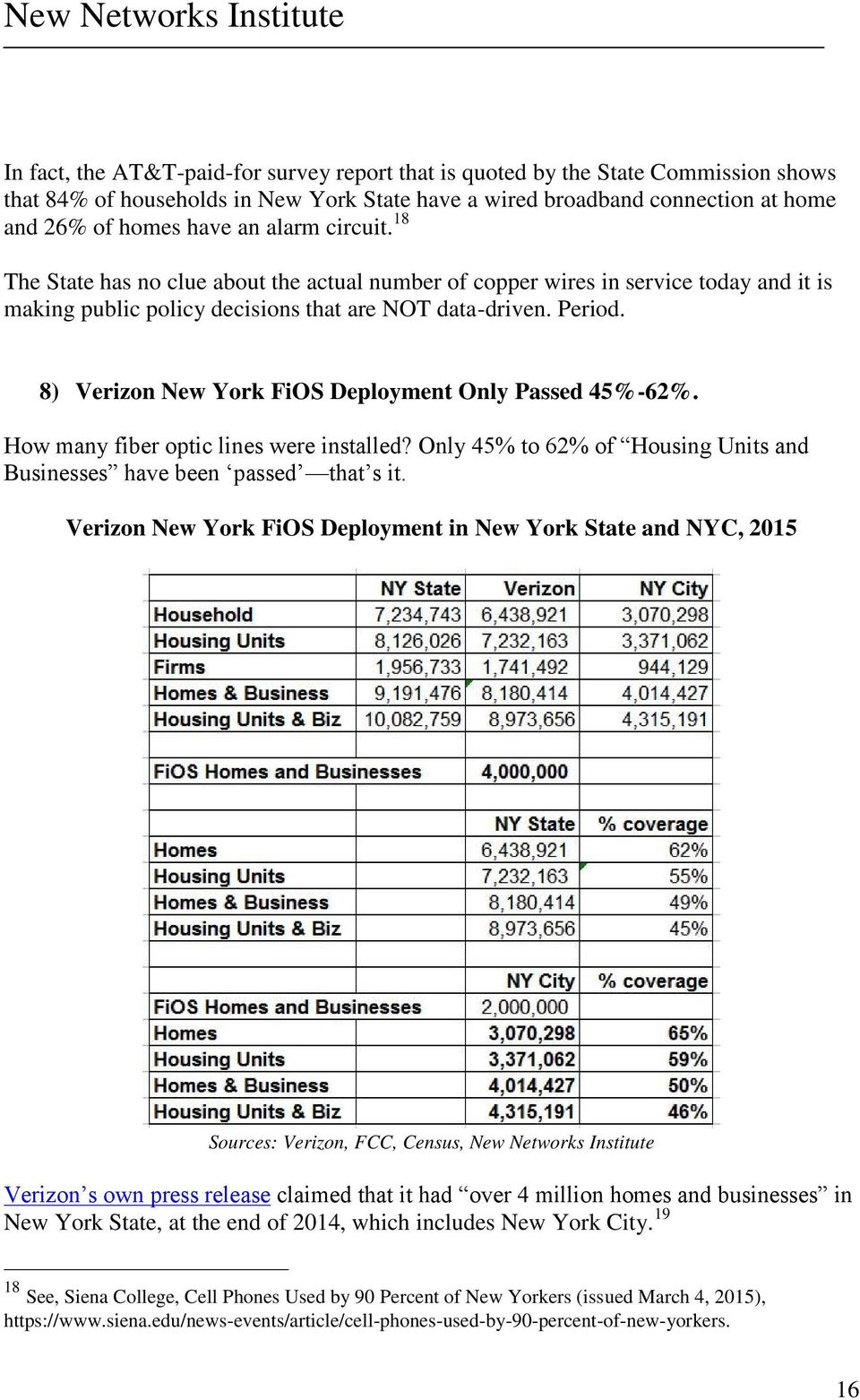 8) Verizon New York FiOS Deployment Only Passed 45%-62%. How many fiber optic lines were installed? Only 45% to 62% of Housing Units and Businesses have been passed that s it.