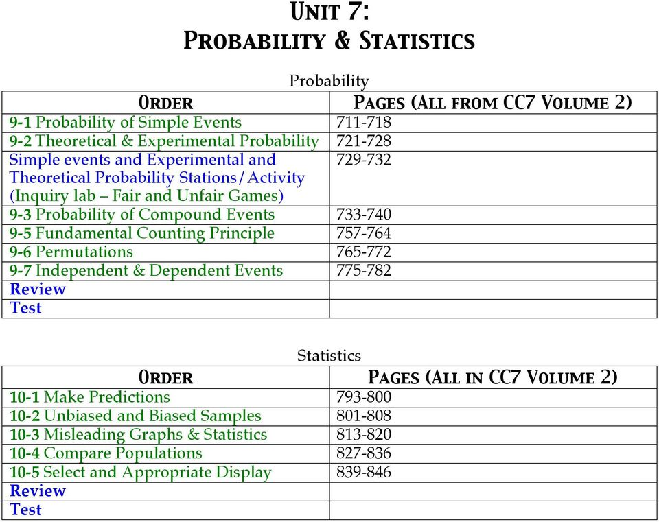 733-740 9-5 Fundamental Counting Principle 757-764 9-6 Permutations 765-772 9-7 Independent & Dependent Events 775-782 Statistics Order Pages (All in CC7 Volume 2) 10-1