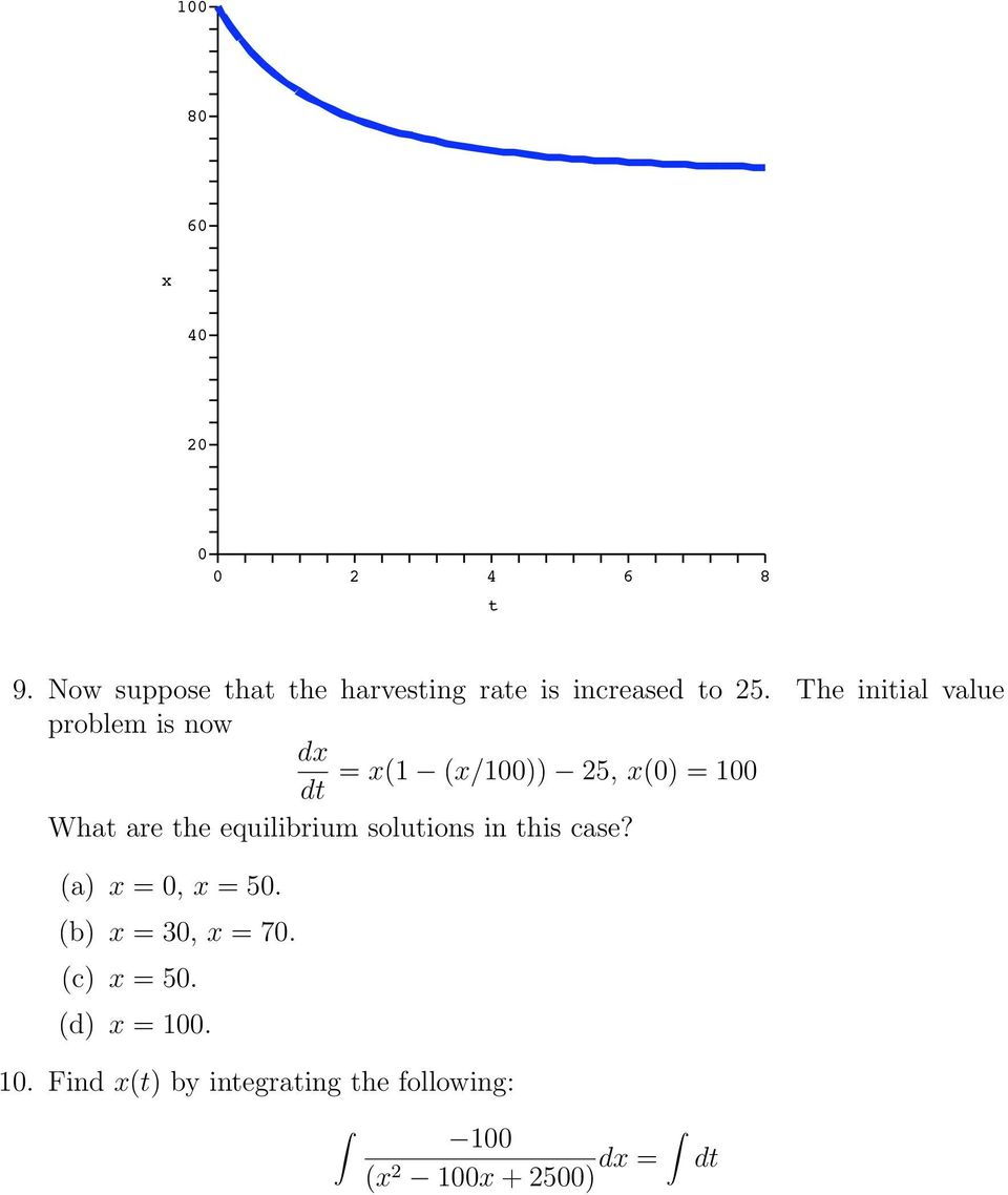 The initial value problem is now d = (1 (/100)) 25, (0) = 100 What are the