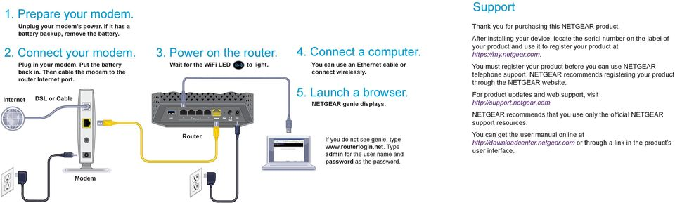 You can use an Ethernet cable or connect wirelessly. 5. Launch a browser. NETGEAR genie displays. If you do not see genie, type www.routerlogin.net. Type admin for the user name and password as the password.