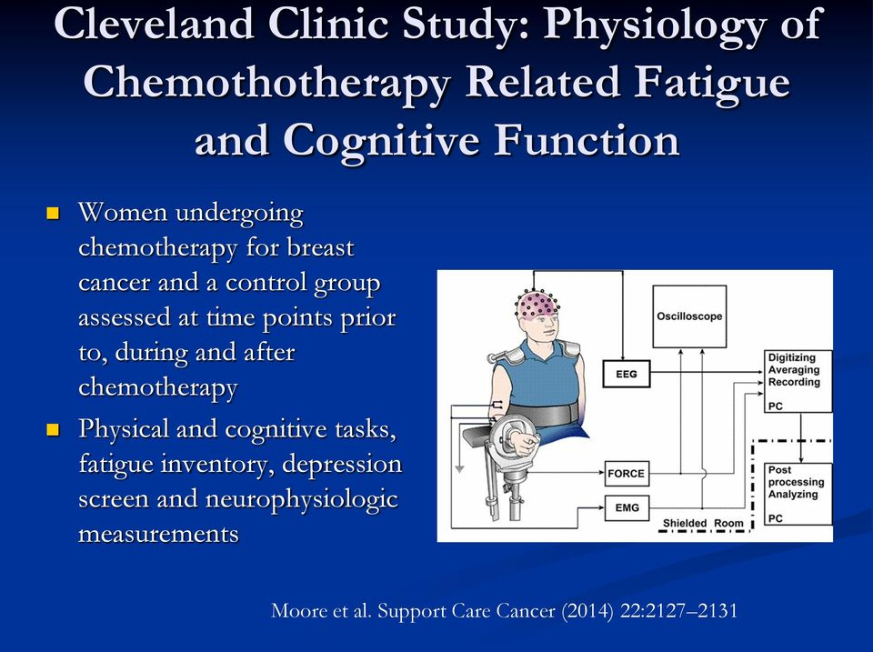 prior to, during and after chemotherapy Physical and cognitive tasks, fatigue inventory,