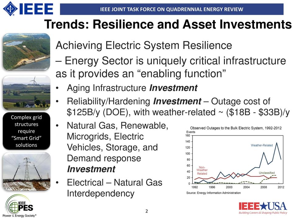 Investment Reliability/Hardening Investment Outage cost of $125B/y (DOE), with weather-related ~ ($18B - $33B)/y Natural