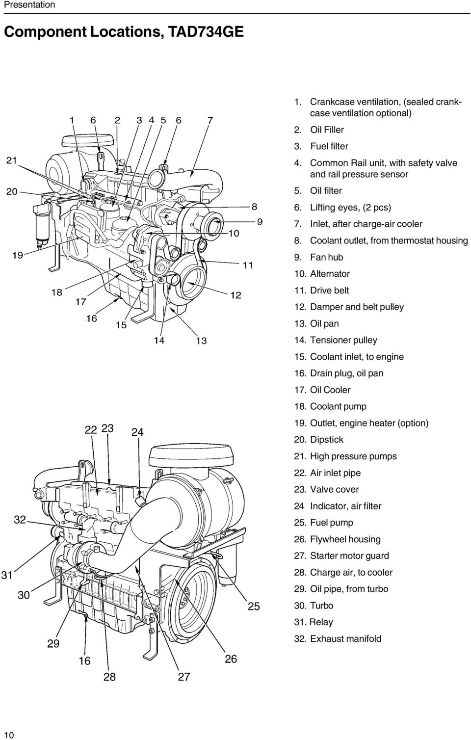 Users Guide And Maintenance Manual Pdf 2004 Volkswagen Jetta Coolant Ing Alternator 11 Drive Belt 12 Damper Pulley 13 Oil Pan 14