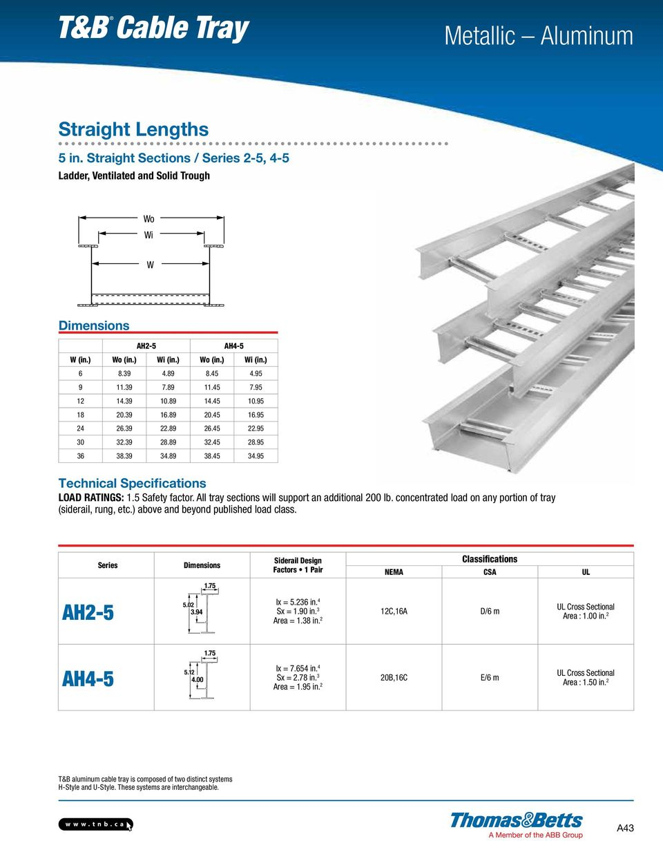 concentrated load on any portion of tray (siderail, rung, etc.) above and beyond published load class. Siderail Design Factors 1 Pair Classifications NEMA CSA UL 1.75 AH2-5 5.02 3.