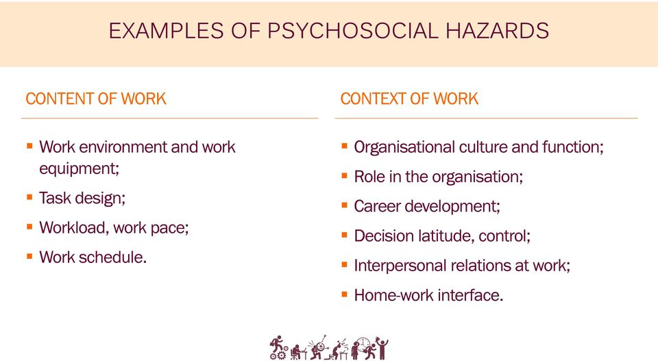 CONTEXT OF WORK Organisational culture and function; Role in the organisation;