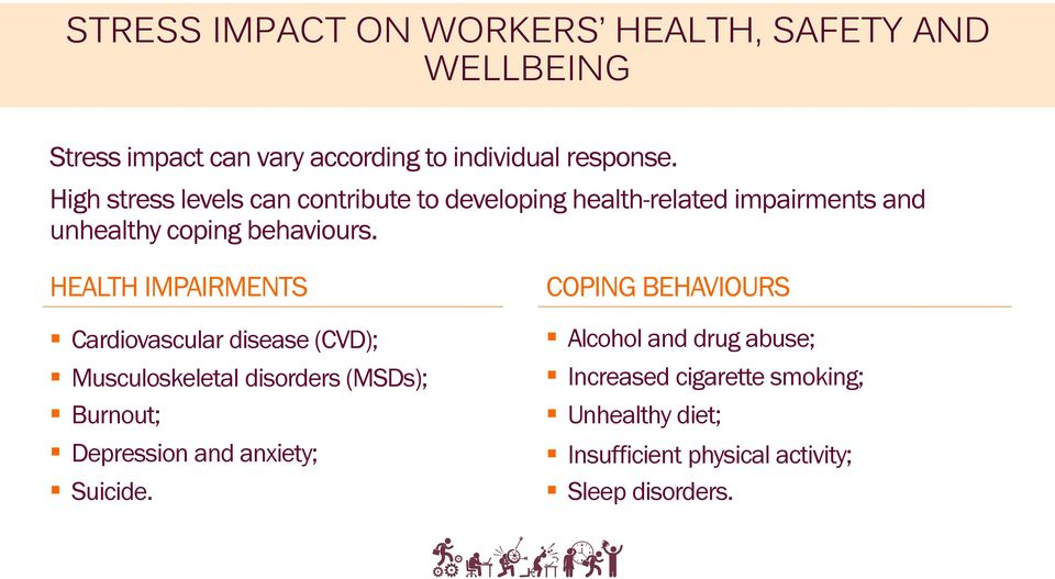 HEALTH IMPAIRMENTS Cardiovascular disease (CVD); Musculoskeletal disorders (MSDs); Burnout; Depression and anxiety;