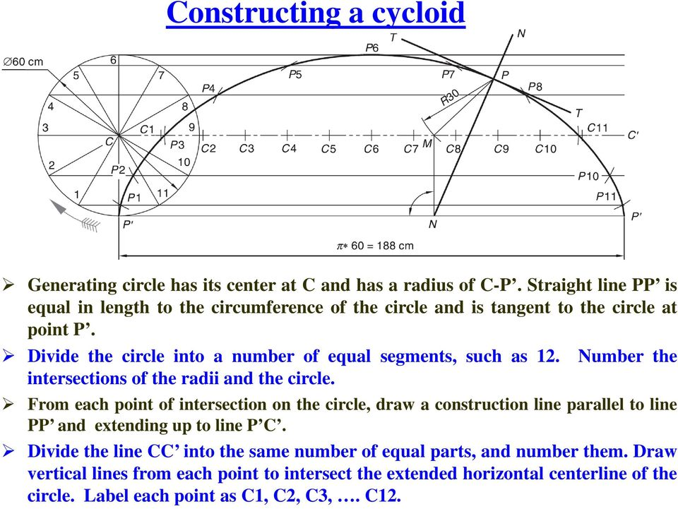 Divide the circle into a number of equal segments, such as 12. intersections of the radii and the circle.