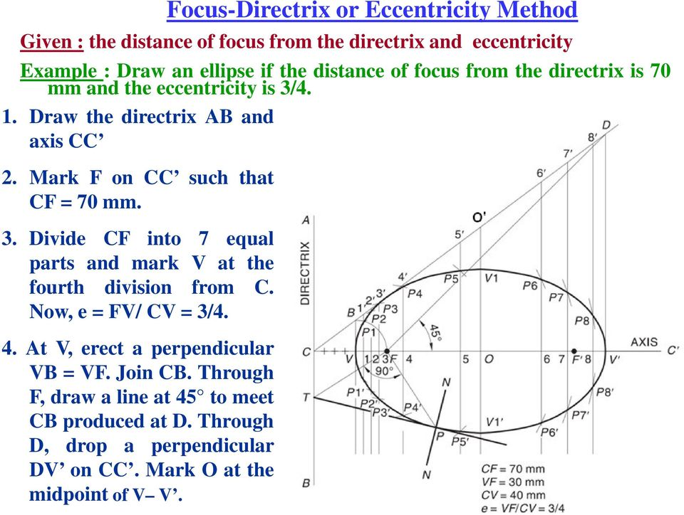 Mark F on CC such that CF = 70 mm. 3. Divide CF into 7 equal parts and mark V at the fourth division from C. Now, e = FV/ CV = 3/4. 4.