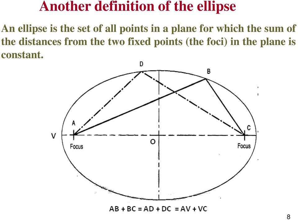 which the sum of the distances from the two