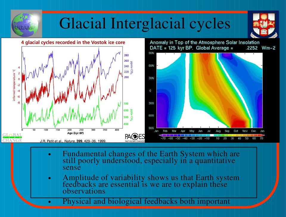 of variability shows us that Earth system feedbacks are essential is we are