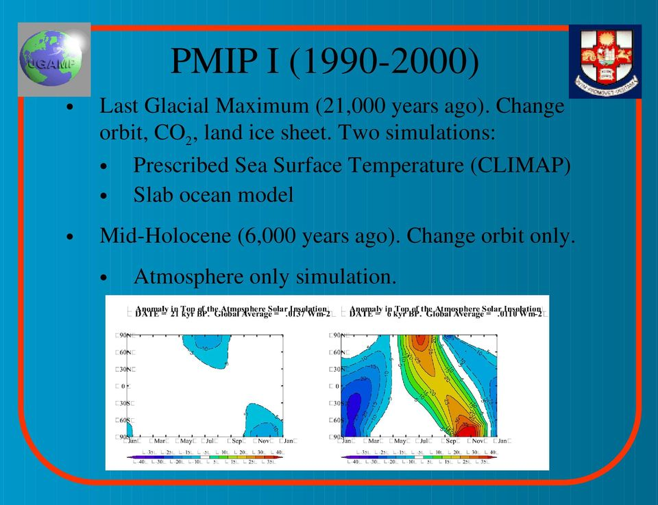 Two simulations: Prescribed Sea Surface Temperature (CLIMAP)