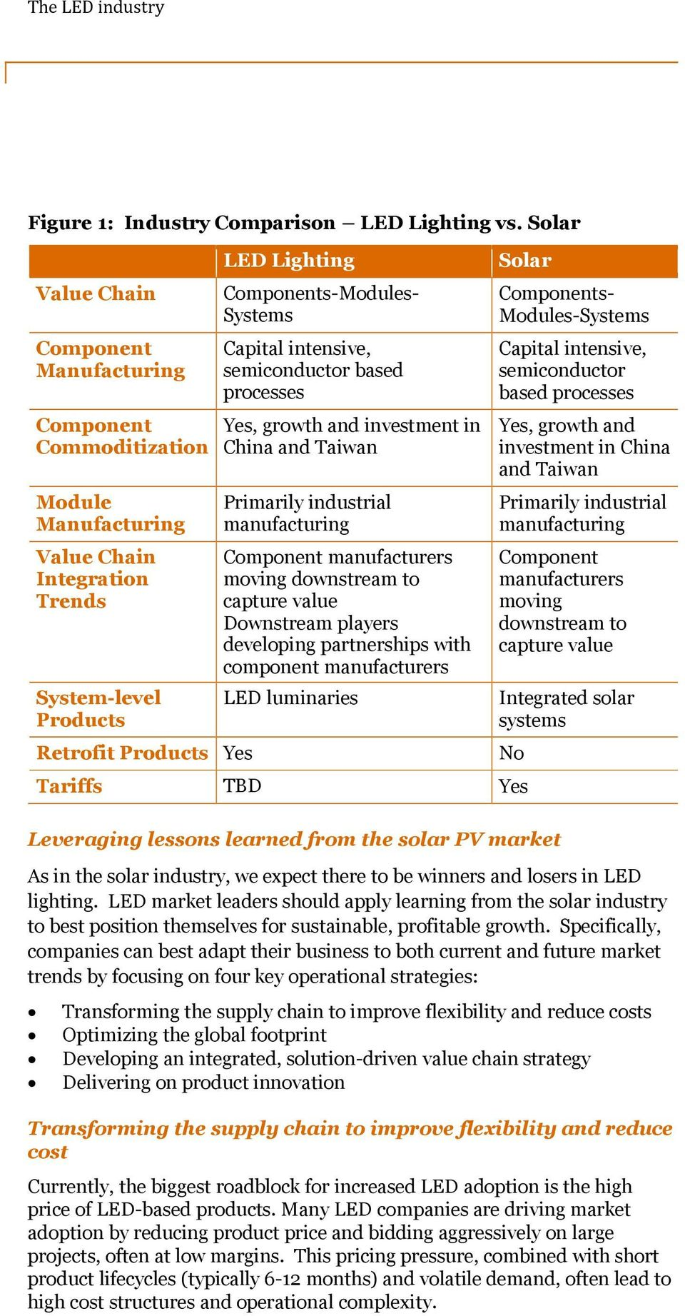 intensive, semiconductor based processes Yes, growth and investment in China and Taiwan Primarily industrial manufacturing Component manufacturers moving downstream to capture value Downstream