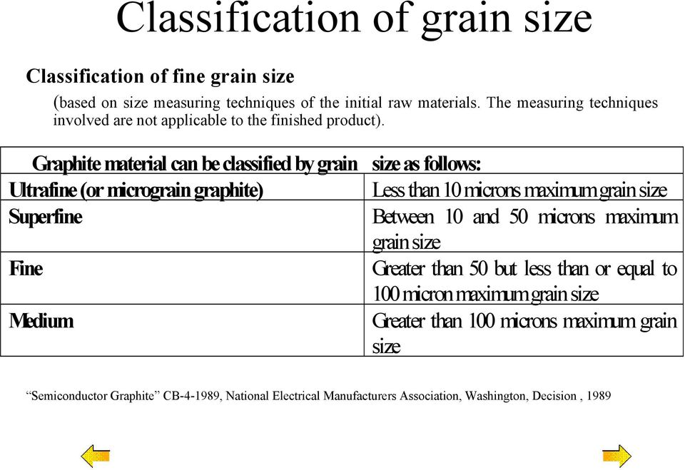 Graphite material can be classified by grain size as follows: Ultrafine (or micrograin graphite) Less than 10 microns maximum grain size Superfine Between 10