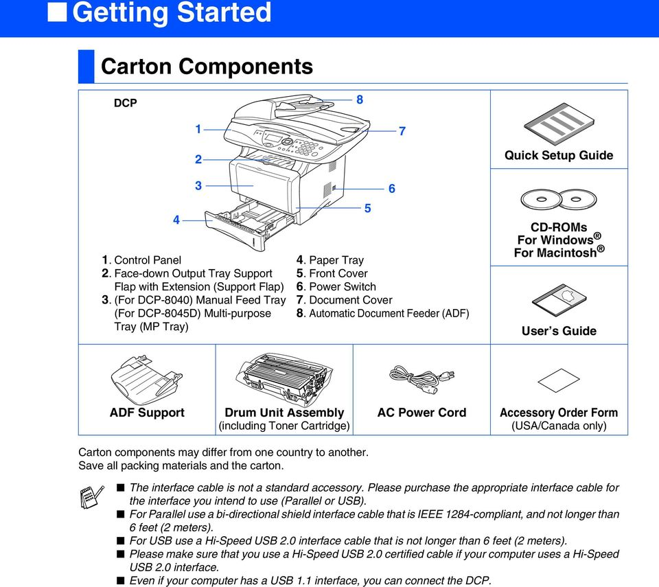 Automatic Document Feeder (ADF) 6 Quick Setup Guide CD-ROMs For For Macintosh User s Guide ADF Support Drum Unit Assembly (including Toner Cartridge) AC Power Cord Accessory Order Form (USA/Canada