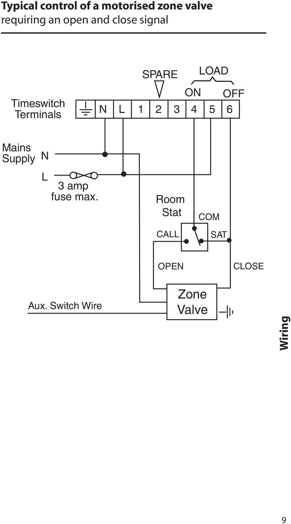 Set1e Installation User Instructions Electronic Timeswitch For Open Close Switch Wiring Diagram Off N L 1 2 3 4 5 6 Mains Supply Amp Fuse Max