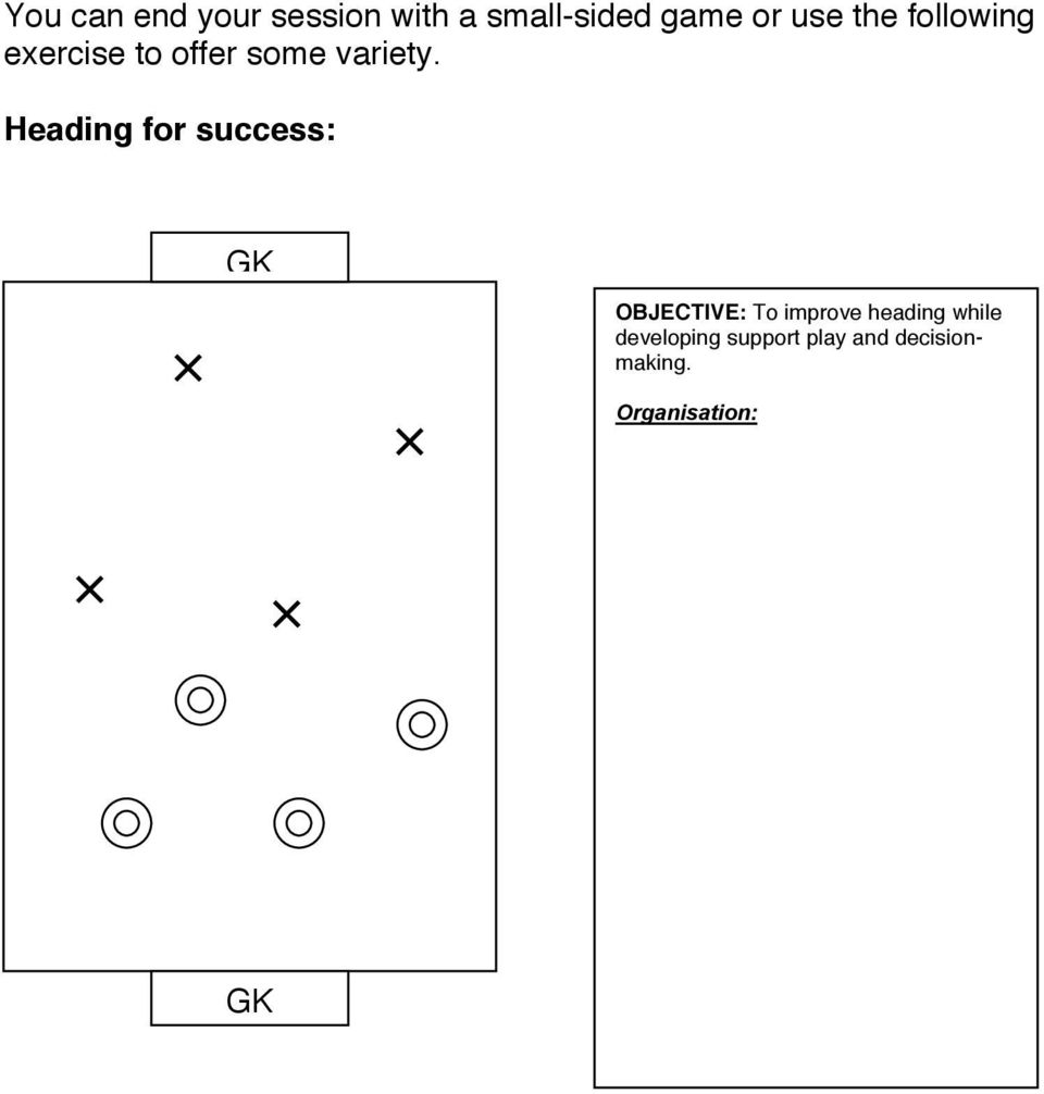 Two teams inside 30x10 playing area with goals and two Goal Keepers Throw, head, catch sequence Intercept pass with a catch Add floating players on the
