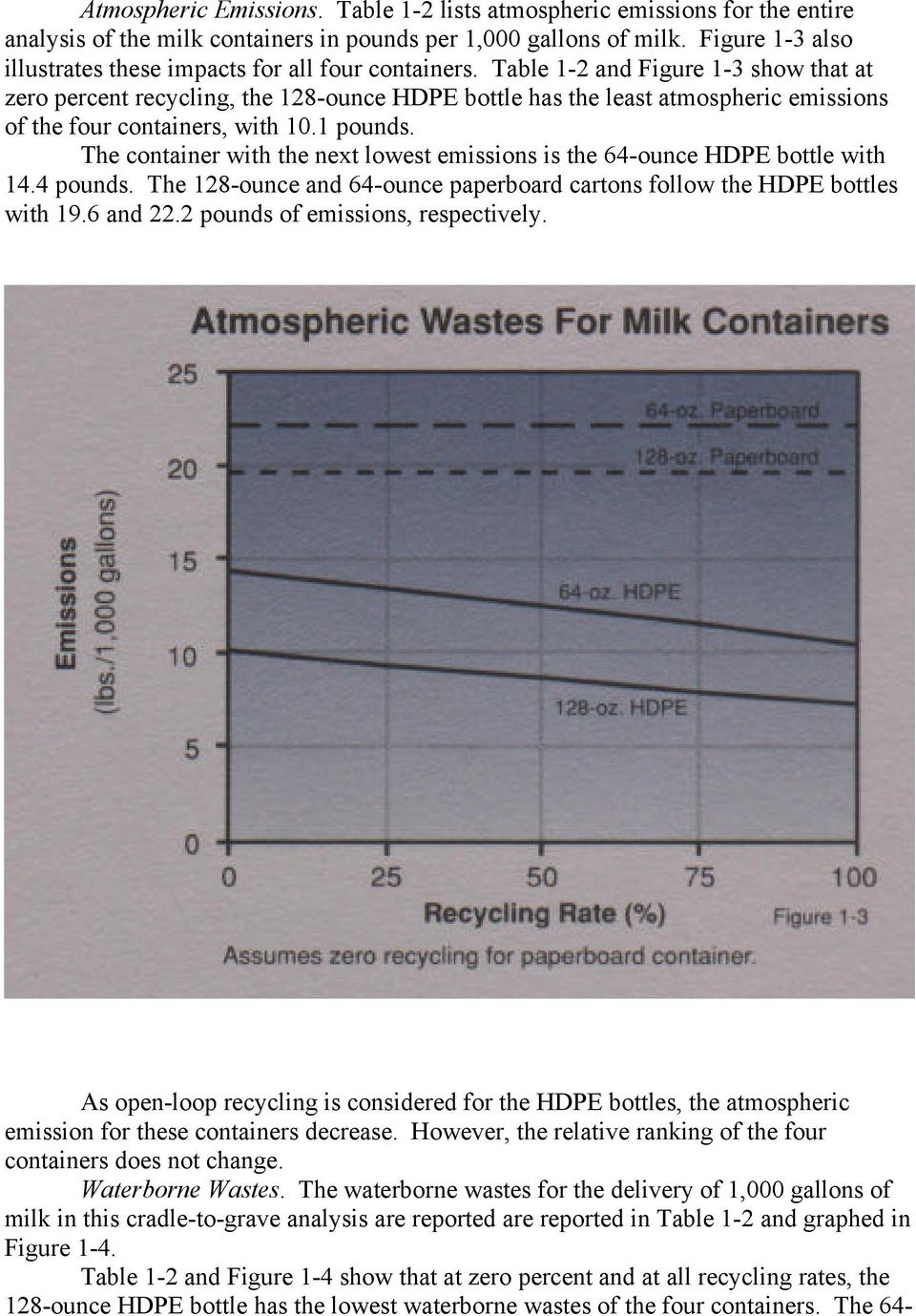 Table 1-2 and Figure 1-3 show that at zero percent recycling, the 128-ounce HDPE bottle has the least atmospheric emissions of the four containers, with 10.1 pounds.