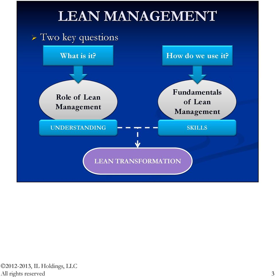 Role of Lean Management UNDERSTANDING