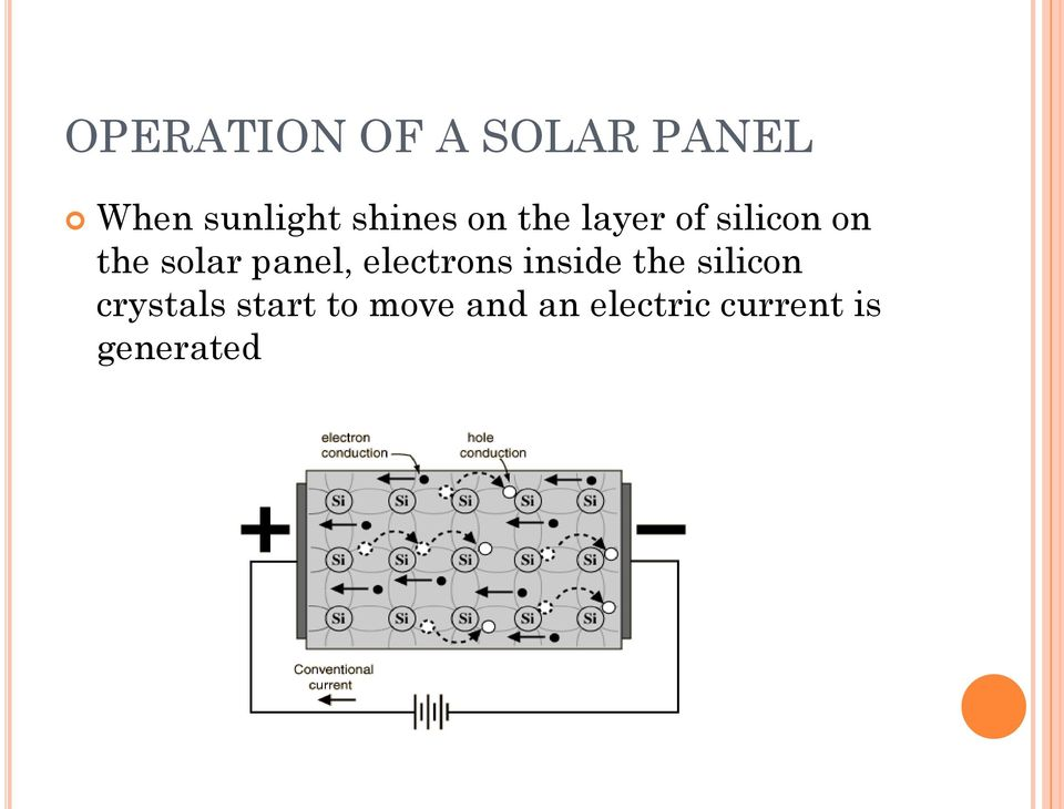 panel, electrons inside the silicon crystals