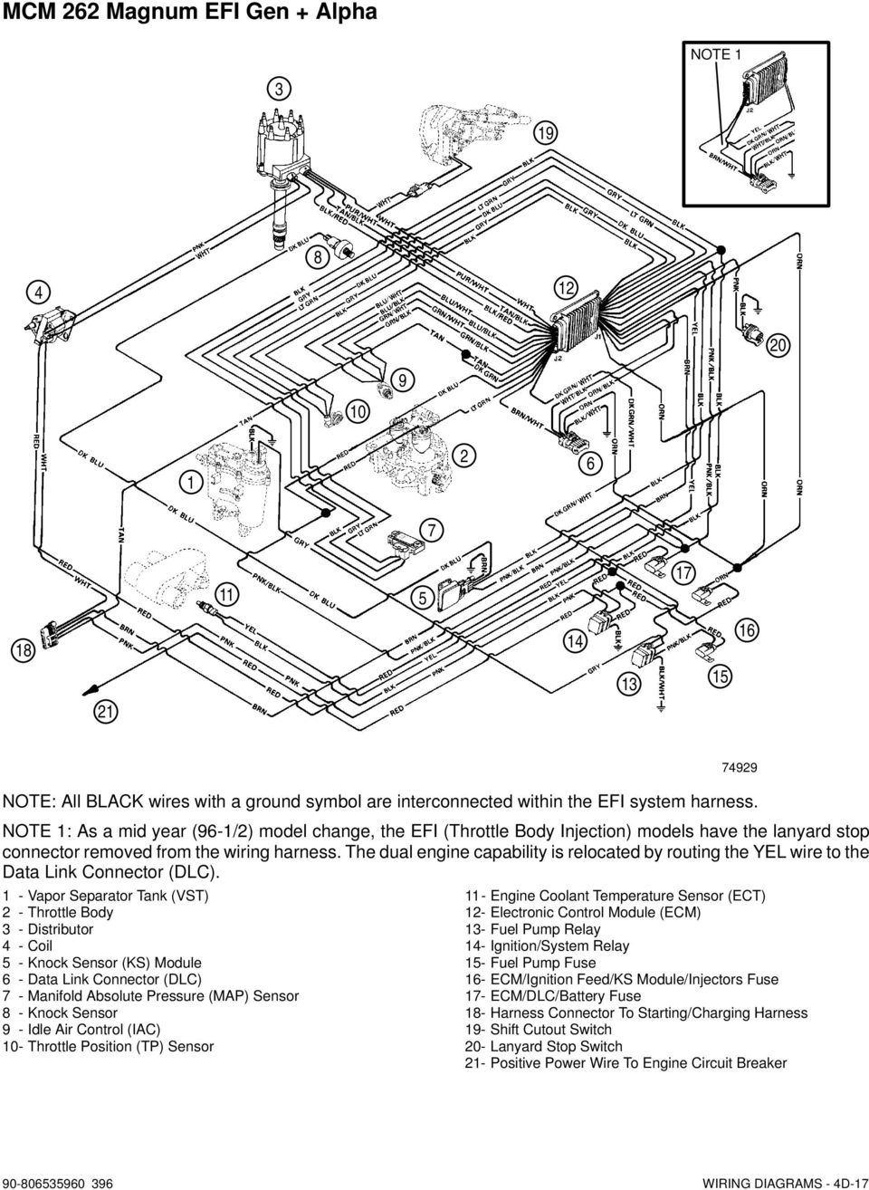 electrical systems wiring diagrams