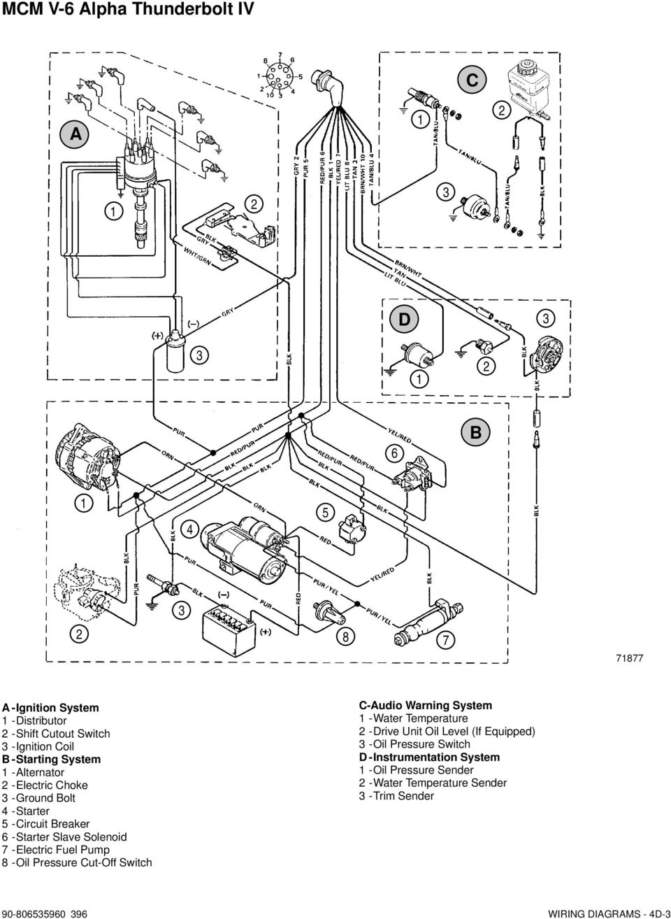 mercruiser wiring diagrams 5 0l 7l