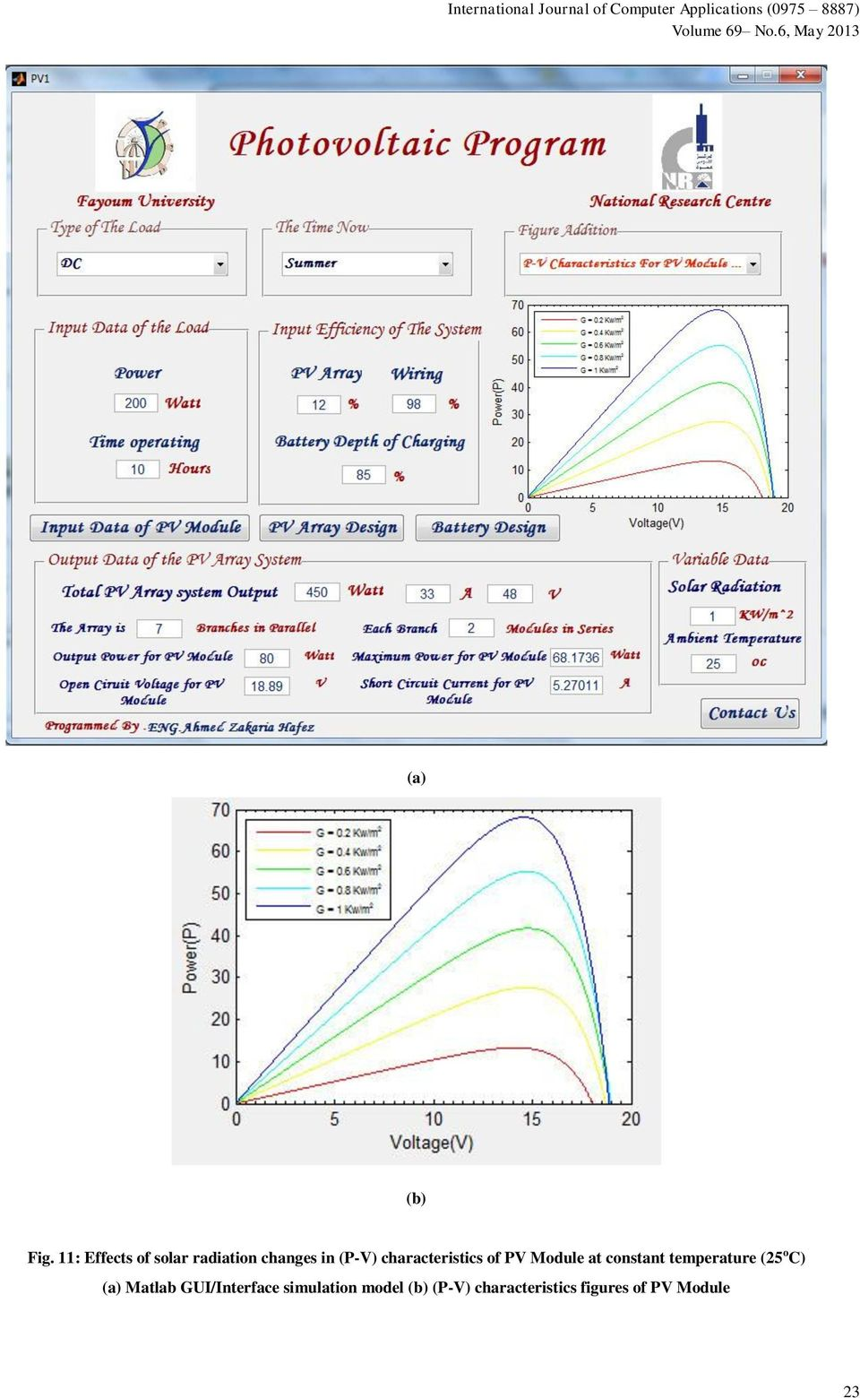 characteristics of PV Module at constant temperature