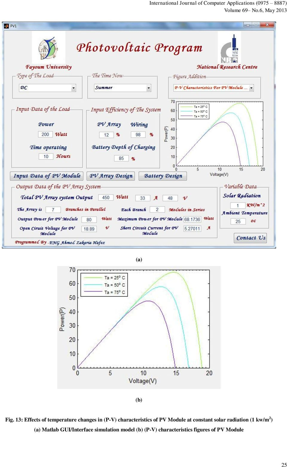 characteristics of PV Module at constant solar