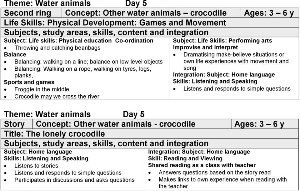Crocodile may we cross the river Subject: Life Skills: Performing arts Improvise and interpret Dramatising make-believe situations or own life experiences with movement and song Integration: Listens