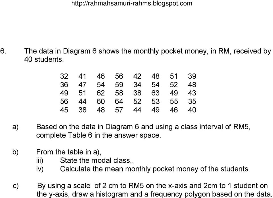 Diagram 6 and using a class interval of RM5, complete Table 6 in the answer space.