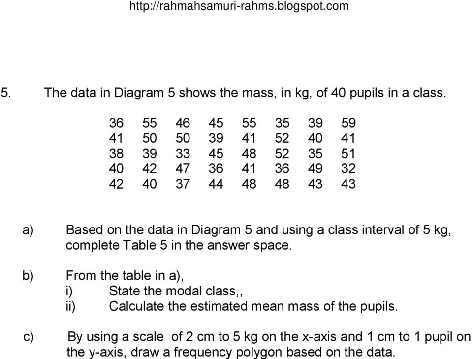 the data in Diagram 5 and using a class interval of 5 kg, complete Table 5 in the answer space.