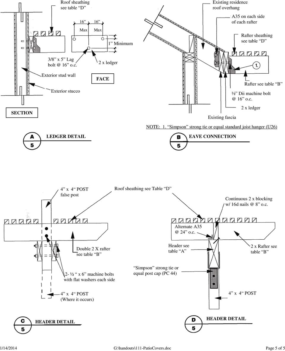 Simpson strong tie or equal standard joist hanger (U26) LEDGER DETAIL EAVE CONNECTION false post Roof sheathing see Table D Continuous 2 x blocking w/ 16d nails @ 8 o.c. Alternate A35 @ 24 o.