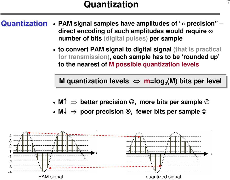 sample has to be rounded up to the nearest of M possible quantization levels M quantization levels m=log 2 (M) bits per level