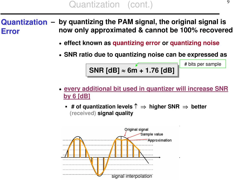 00% recovered effect known as quantizing error or quantizing noise SNR ratio due to quantizing noise can be