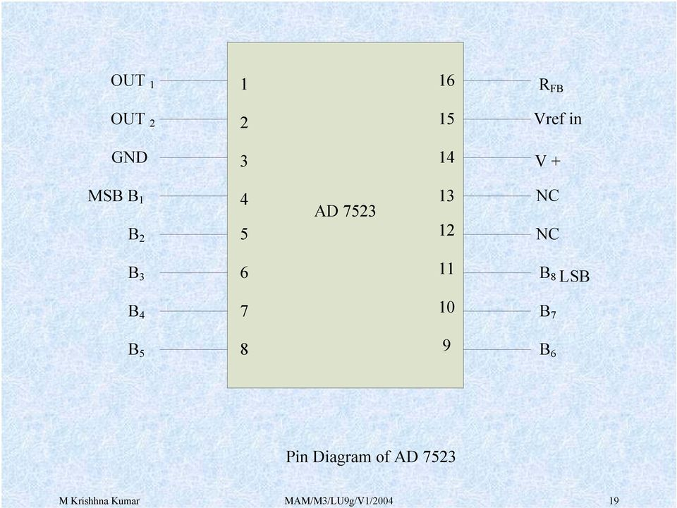 B 8 LSB B 4 7 10 B 7 B 5 8 9 B 6 Pin Diagram